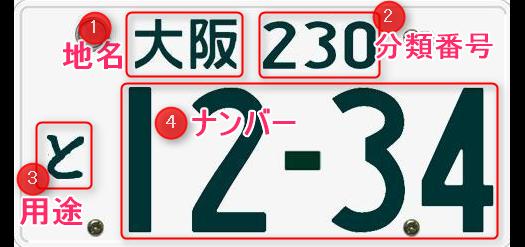 地名 車 の ナンバー 【希望ナンバー】みんなはどうしてる?おすすめの最新人気ナンバーランキング